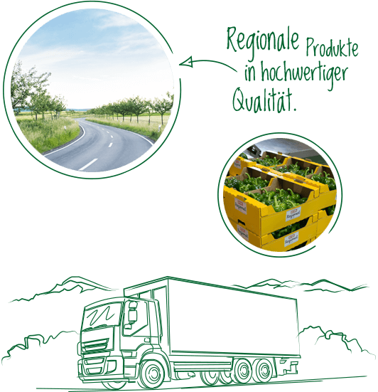 Gemüsebau Steiner steht für regionalen Vertrieb – auf dem kürzesten Wege zum Endverbraucher